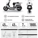 Elektr scooter NQi Cargo 45 wit